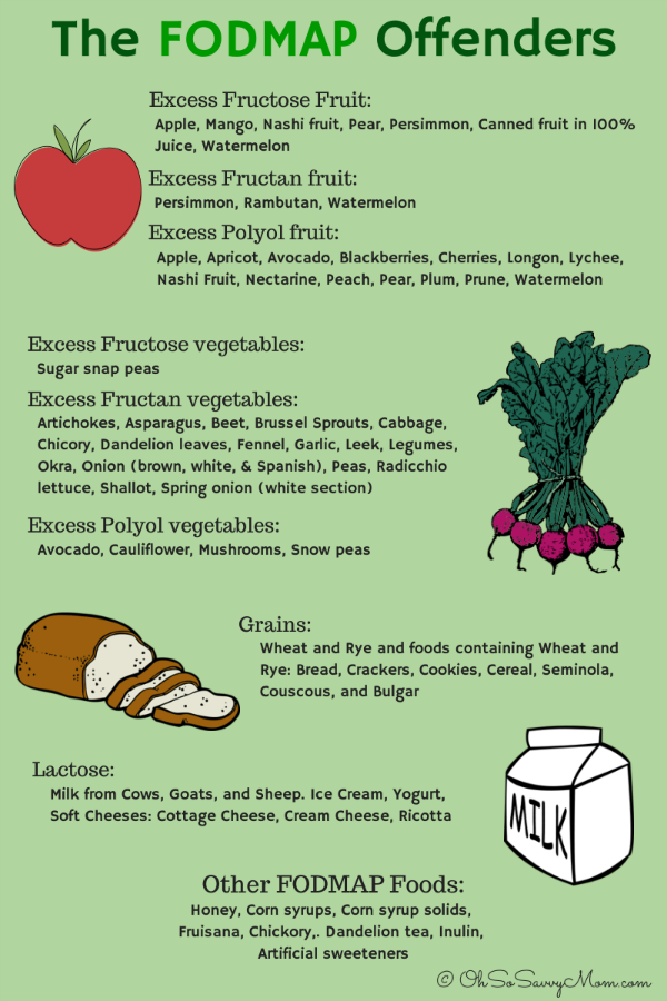 Good Fodmap Foods